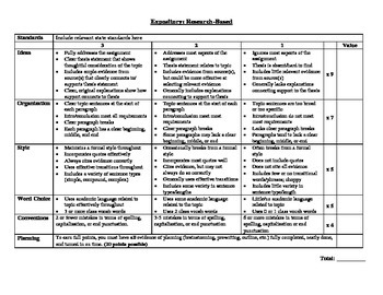 6th Grade Writing Rubrics: Expository (Literary Analysis and Research-Based)