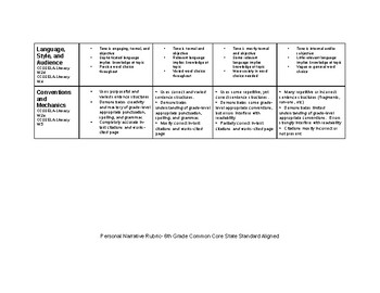 6th Grade Writing Rubrics and Bonus Narrative Assignment **EDITABLE**
