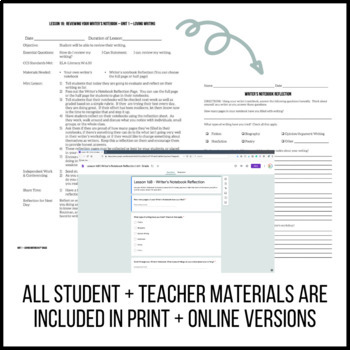 6th Grade Back to School Writing Unit - Unit 1 {4 Weeks of CCSS Lessons}