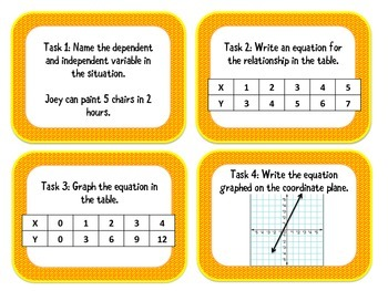 6th Grade Writing and Graphing Equations Task Cards, Interactive Notebook and HW