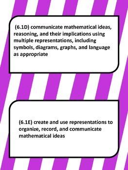 6th Math Assessed Curriculmn TEKS