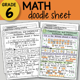 Doodle Sheet - Comparing & Ordering Rational Numbers - EASY to Use Notes -