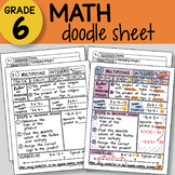 Doodle Sheet - Multiplying Integers -  EASY to Use Notes -