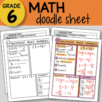 Doodle Sheet - Multiplying Mixed Numbers - EASY to Use Notes - PPT included!