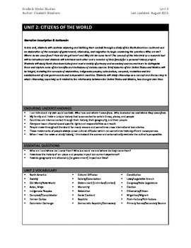 6th Social Studies: Complete Unit 2 Plan & Exam (North America, Government)