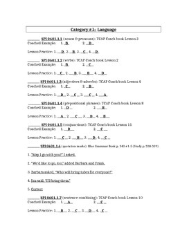 6th TCAP Review by SPI (Answer Key)