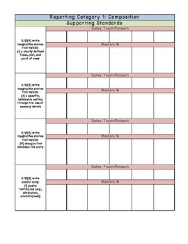 6th Writing TEKS Checklist Editable