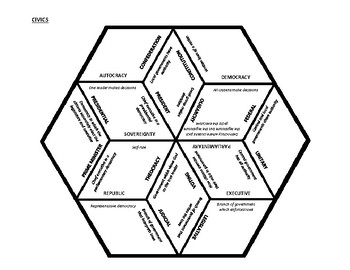 6th and 7th Grade Social Studies - Civics and Government Hex Puzzle GPS
