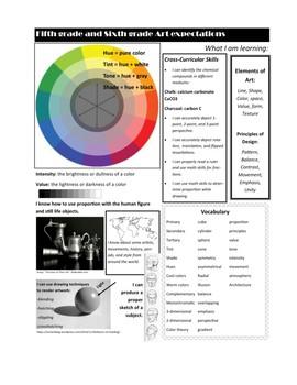 6th grade Art Curriculum