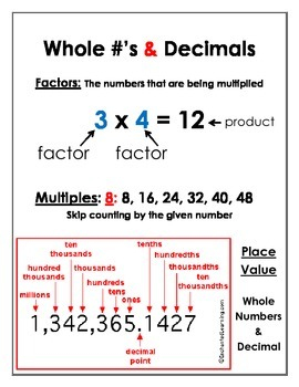 6th grade Common Core Math Posters