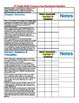 6th grade Common Core Math checklist/Assessment Tracker