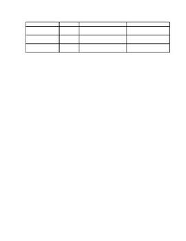 6th grade ELA SPI Tracking Sheet