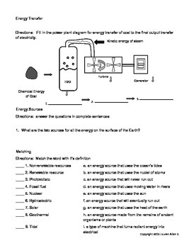 6th grade Energy types,sources,transfer - Reading at or above Level
