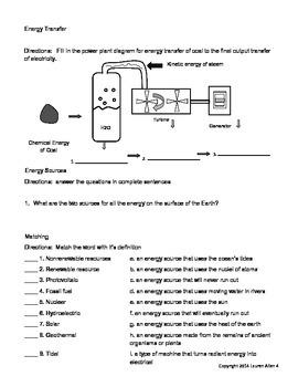 6th grade Energy types,sources,transfer 4 Test bundle - leveled