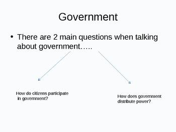 6th grade Government for Georgia Standards