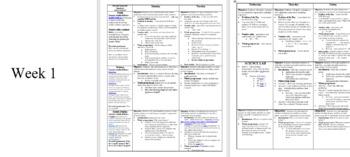 6th grade Lesson Plans (Math, Science, Social Studies)
