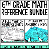 6th grade Math Charts and Strips Reference Sheets Bundle