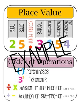 6th grade Math Mini Posters