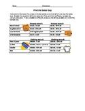 6th grade NNS:Sales and Discounts