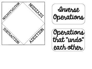 6th grade - One Step Equations Lapbook - NO PREP