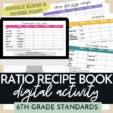6th grade Ratio Recipes Project