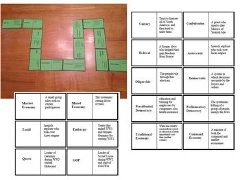 6th grade Social Studies Review Domino Vocabulary Game