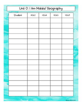 6th grade Social Studies Standards Data Forms (Teacher Data Binder)