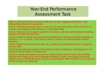6th grade Year end 2015 Performance task
