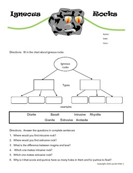 6th grade igneous rock worksheet