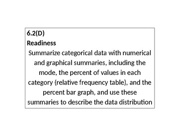 6th grade math TEKS - readiness