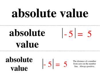 6th grade math vocabulary