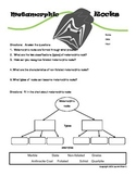 6th grade metamorphic rock worksheet