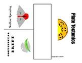 6th grade plate tectonics study guide
