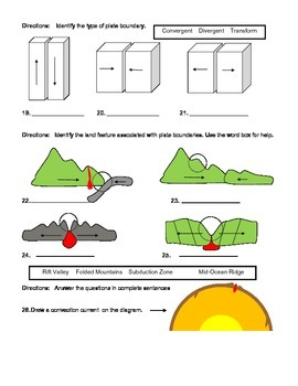 6th grade plate tectonics test- Basic, ESL, SPED