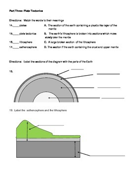 6th grade plate tectonics test- at or above level