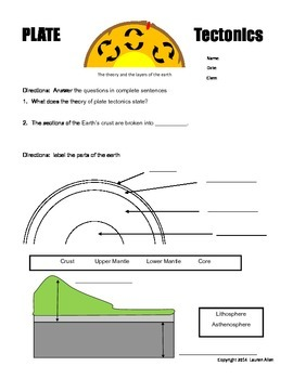 Plate Tectonics Worksheet Teaching Resources | Teachers Pay Teachers