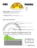 6th grade plate tectonics worksheets