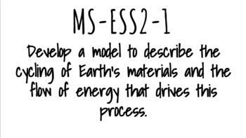 6th grade science standard