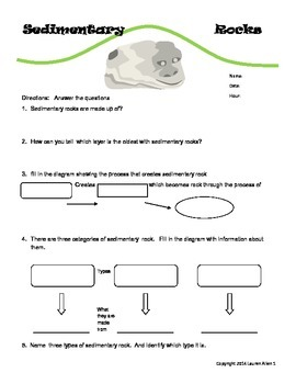 wk3 sedimentary rock worksheet Explore elearnin on youtube's board social sciences on pinterest  sedimentary, and metamorphic  (beta wk3) see more teaching.