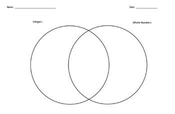 6th/7th Grade Integers Common Core Math VENN Diagram