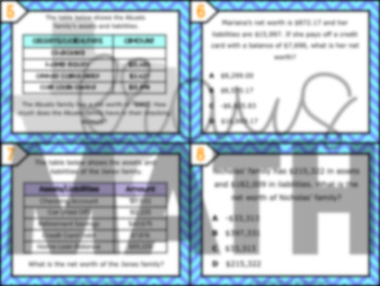 7.13C: Financial Assets & Liabilities STAAR Test-Prep Task Cards (GRADE 7)