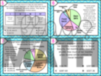 7.13D: Minimum Household Budget STAAR Test-Prep Task Cards (GRADE 7)