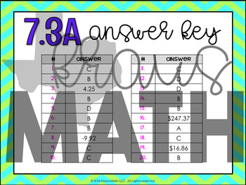 7.3A: Add, Subtract, Multiply & Divide Rational Numbers STAAR Test-Prep