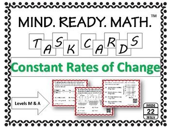 7.4A Math TEKS Constant Rates of Change