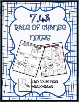 7.4A Rate of Change Collaborative Notes