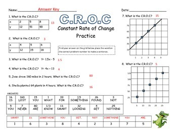 7.4a Constant Rate of Change Practice Sheet - Self Checking