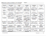 7 AP Spanish Language and Culture Rubrics 100% in Spanish