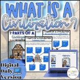 7 Areas of Civilization Activity {Digital}