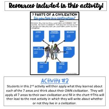 7 Areas of Civilization Activity {Digital}