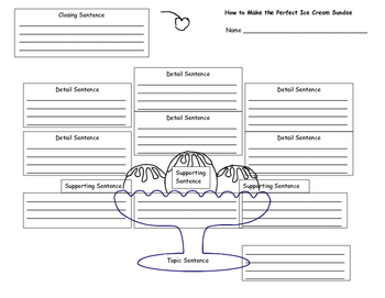7 Basic Paragraph Planners